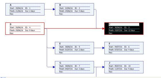 view-network diagram
